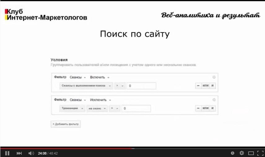 Фишки Google Analytics при работе с контекстной рекламой